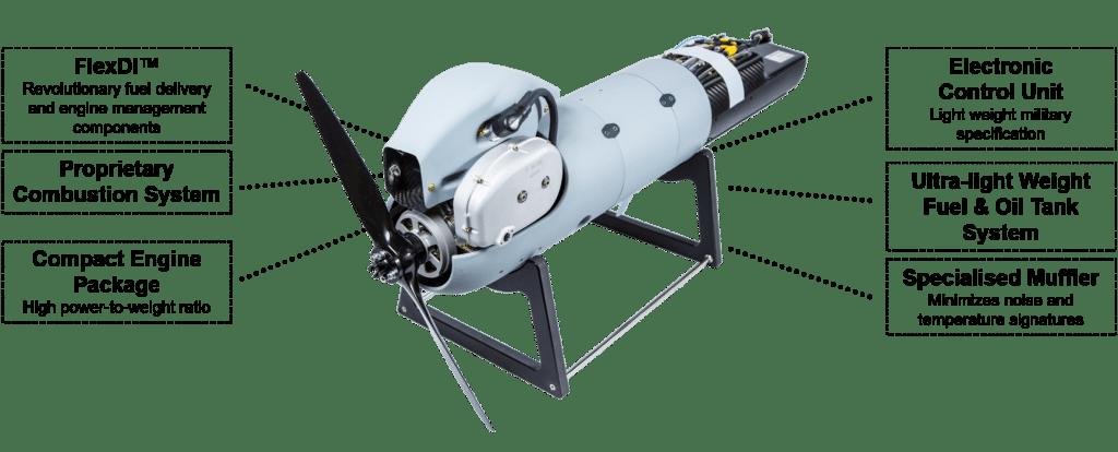 Orbital UAV propulsion system